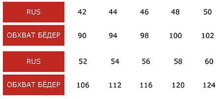SiSi - Размерная сетка трусиков