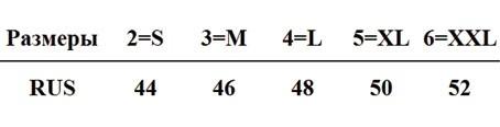 Таблица размеров женских трусиков