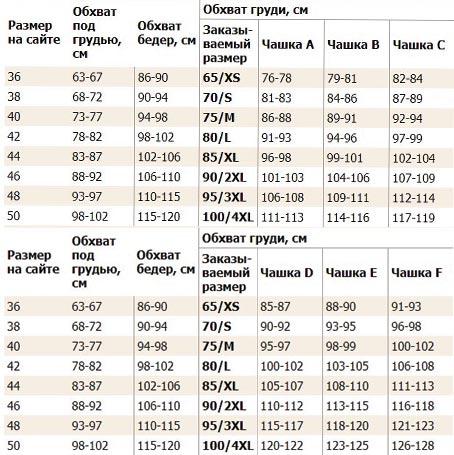 Lorin - Таблица размеров