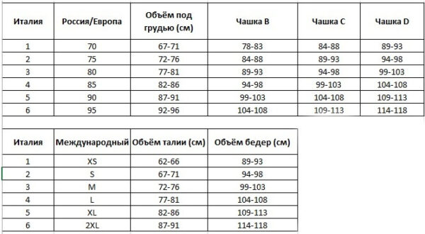 Таблица размеров SieLei