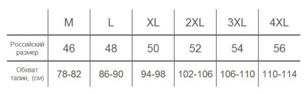 Gentlemen - как определить размер мужского белья