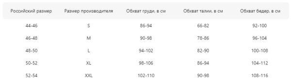 Таблица размеров Sergio Dallini