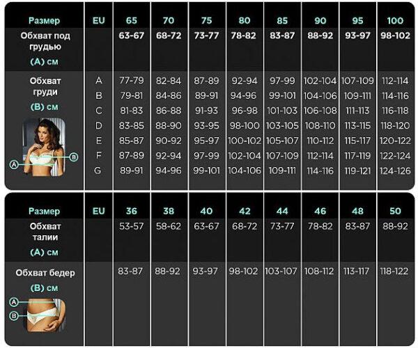 V.O.V.A. - Таблица разметов женского белья V.O.V.A.
